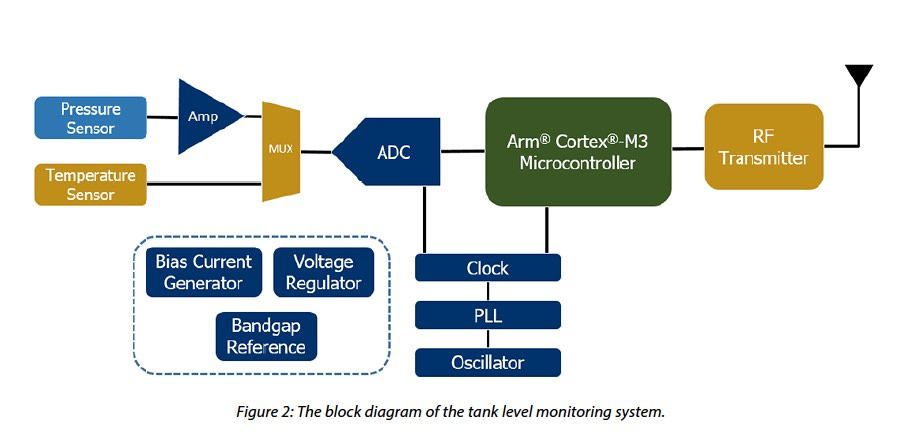 22164-system-diagram.jpg