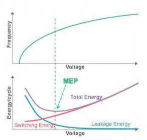 22328-energy-vs-voltage-min.jpg