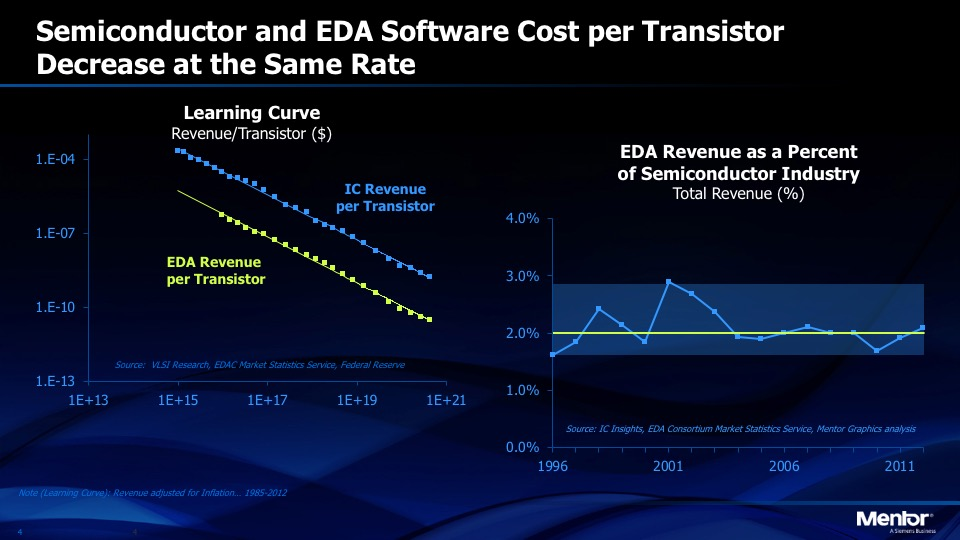 22451-eda-cost-pricing.jpg