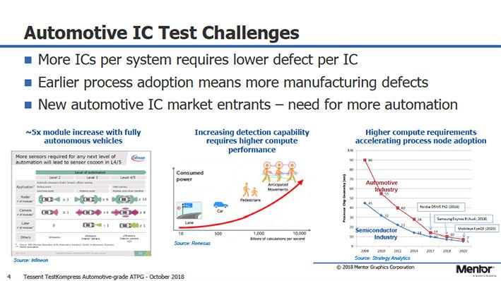 22570-automotive-test-challenges-1.jpg
