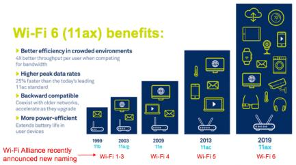 22536-wi-fi-evolution-min.jpg