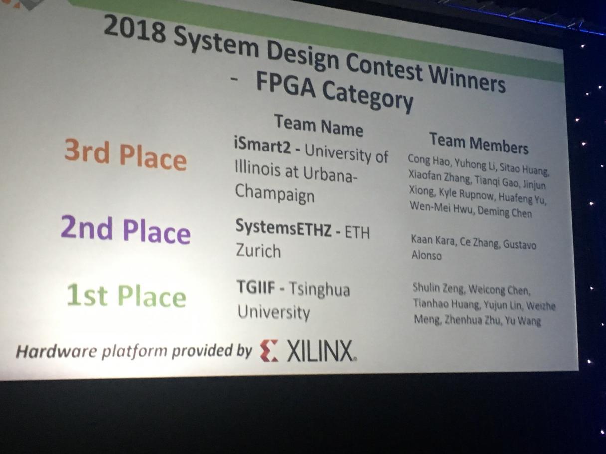 22613-dac-2018-system-design-contest-min.jpg