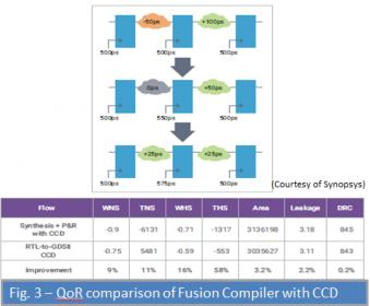 22615-caption_fusion_compiler.jpg