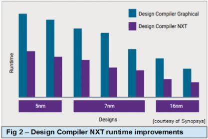 22647-caption_design_compiler_nxt.png