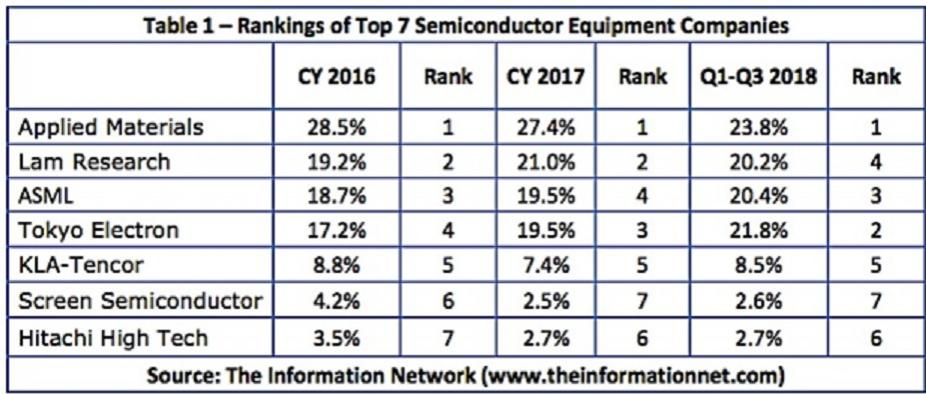 22730-semiconductor-equipment-top-7.jpg
