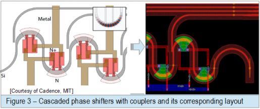Photonics with CurvyCore – SemiWiki