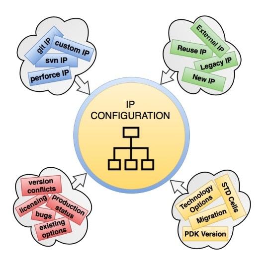 22773-ip-configuration-min.jpg