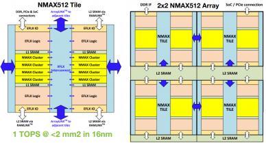 22779-nmax_tile.jpg