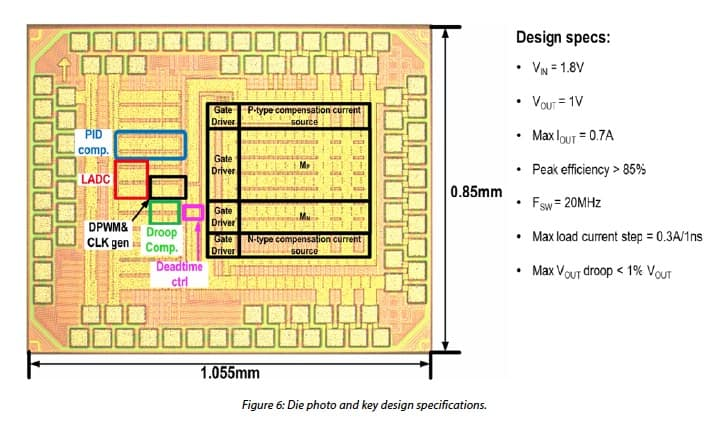 22810-buck-converter-silicon-mentor-symphony-min.jpg