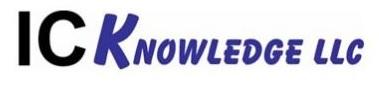 22818-ic-knowledge-llc.jpg