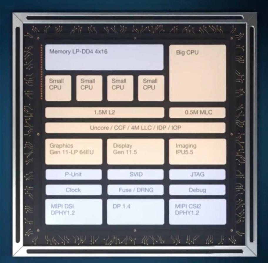 Intel – SemiWiki