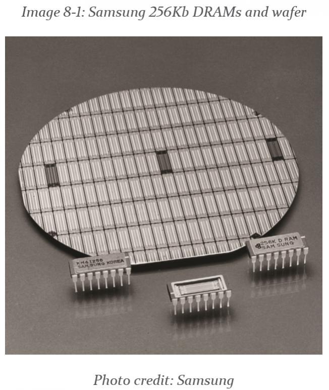 22976-samsung-256kb-dram-wafer.jpg