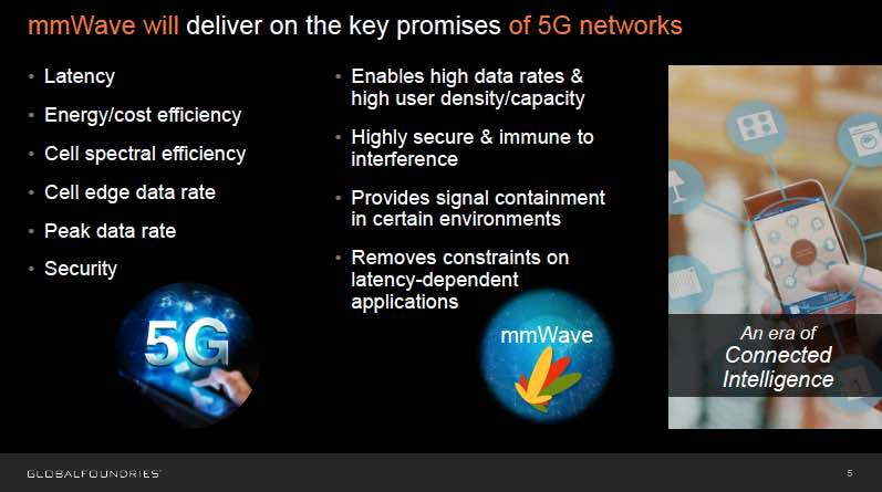 22985-mmwave-delivers-5g-promises.jpg