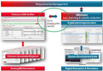 22999-ade_verifier_vmanager_link.jpg