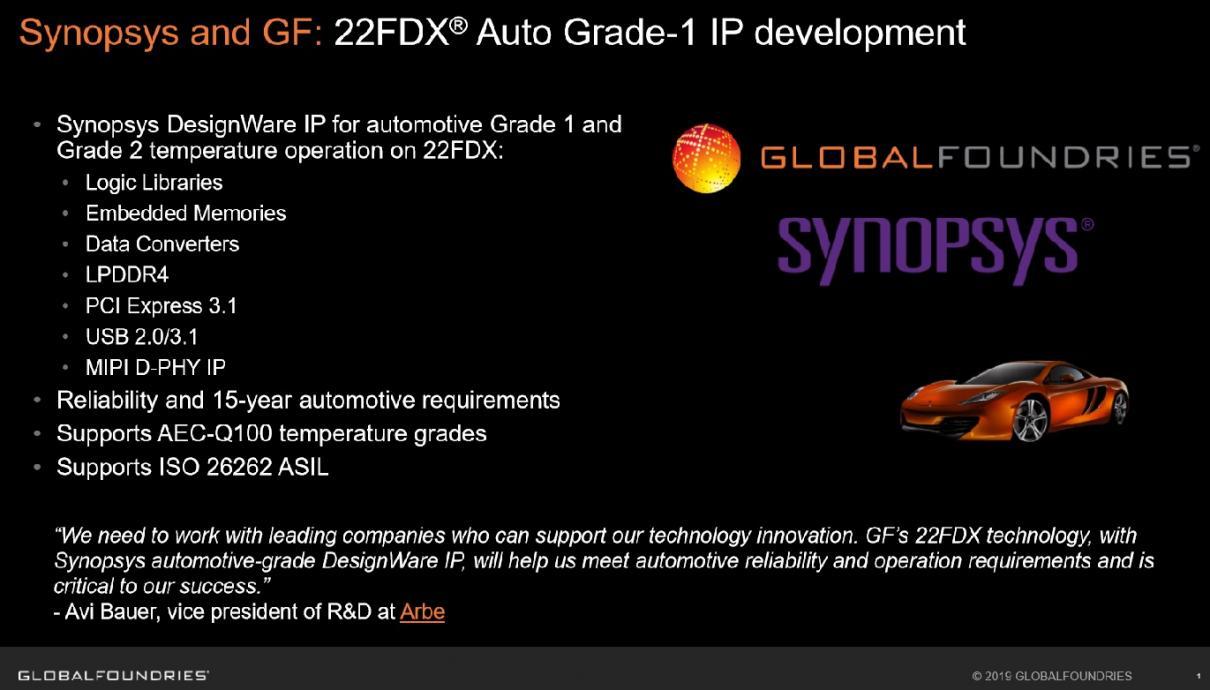 23072-gf-synopsys-auto-ip-fdx.jpg