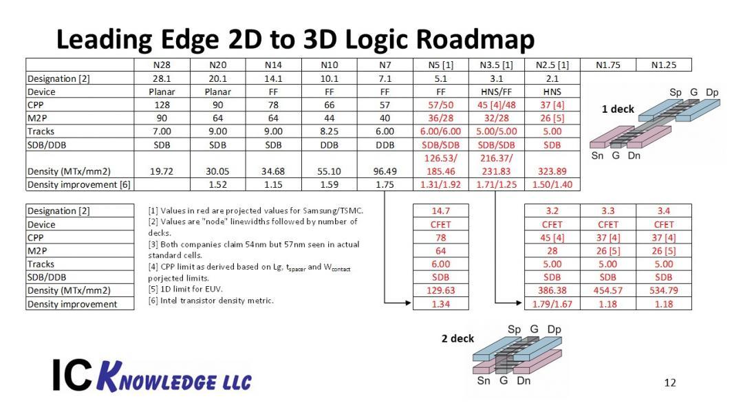 23048-slide3.jpg