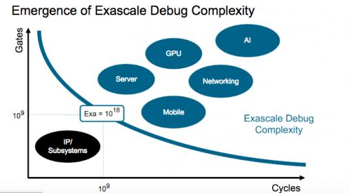 23097-exascale-complexity-min.jpg