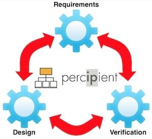 23106-requirements-design-verification-min.jpg