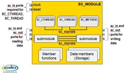 23198-model_structure.jpg