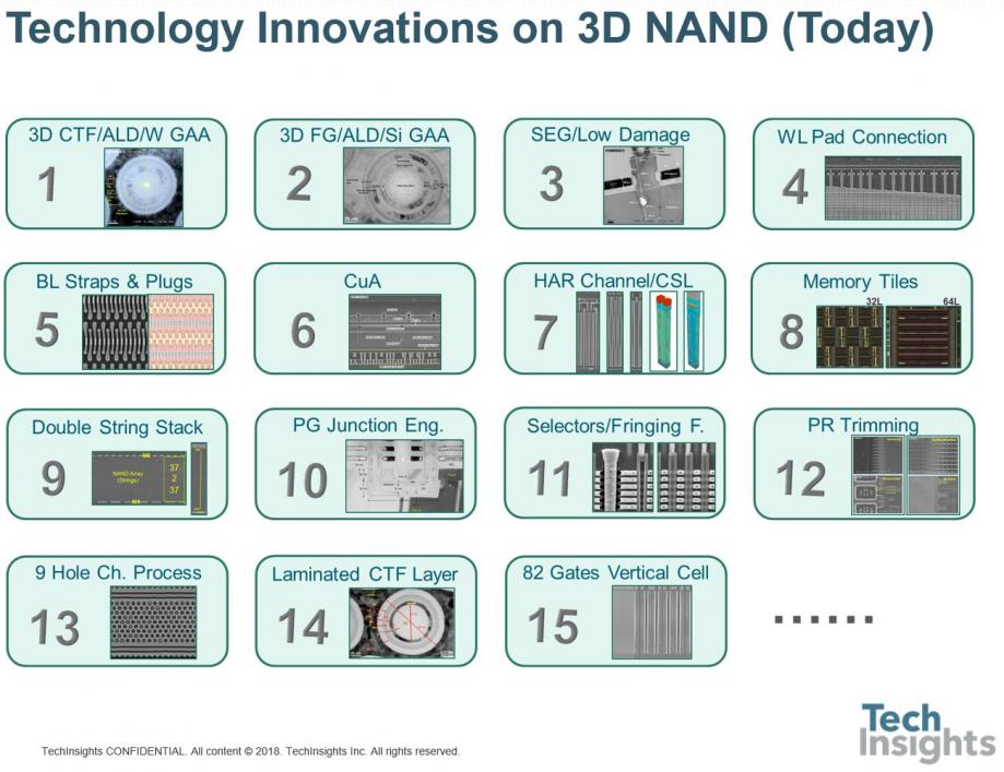 TechInsights Gives Memory Update at IEDM18 NAND Flash – SemiWiki
