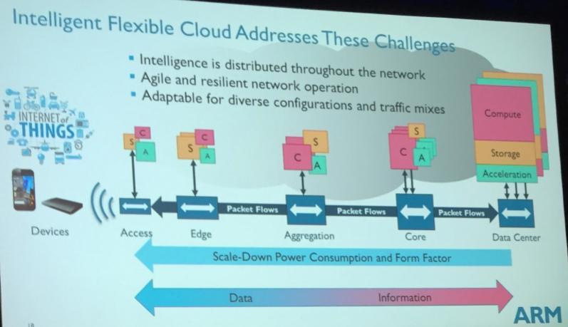 Innovus: Cadence's Next Generation Implementation System