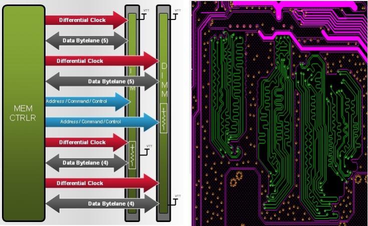 Accelerate Modern PCB Design and Manufacturing – SemiWiki
