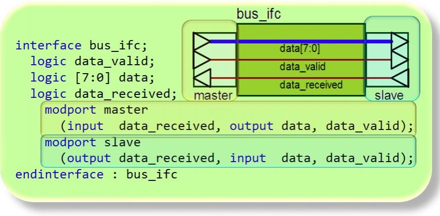 SystemVerilog from Nevada? – SemiWiki