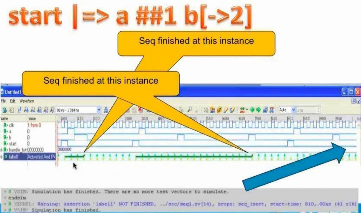 Simplified Assertion Adoption with SystemVerilog 2012 – SemiWiki