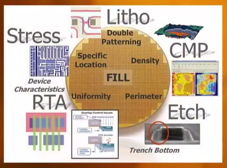 Mentor at TSMC OIP, 16nm, and 10nm – SemiWiki