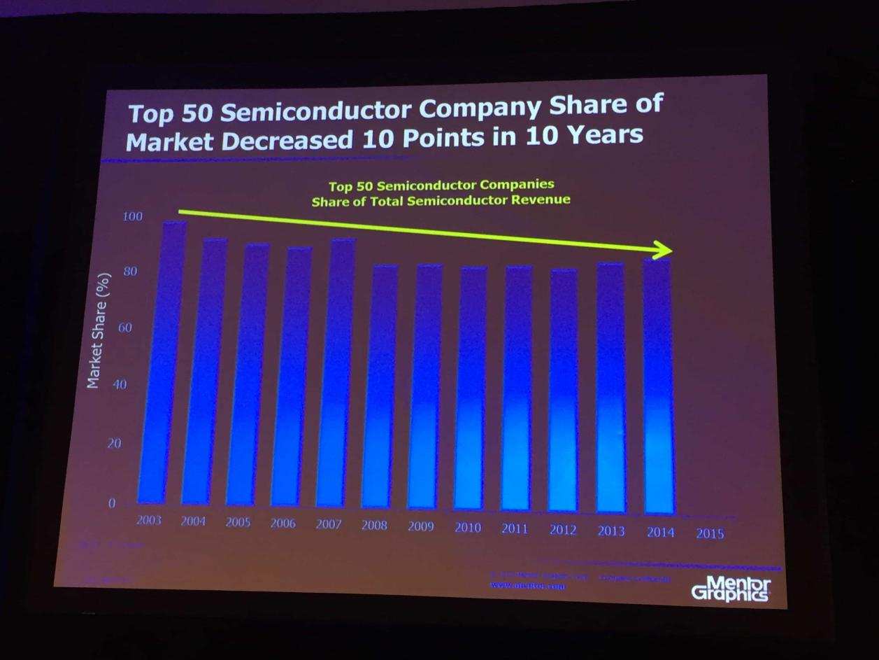 Are Layoffs Good for the Semiconductor Industry? – SemiWiki