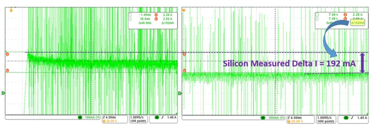 Electrothermal Analysis of an IC for Automotive Use – SemiWiki
