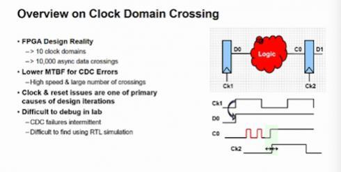 CDC Verification for FPGA – Beyond the Basics – SemiWiki