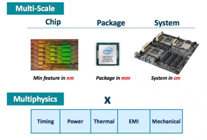Why Ansys bought CLKDA – SemiWiki