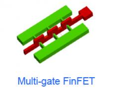 A New Hierarchical 3D Field Solver – SemiWiki