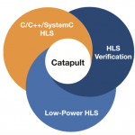 Catapult HLS