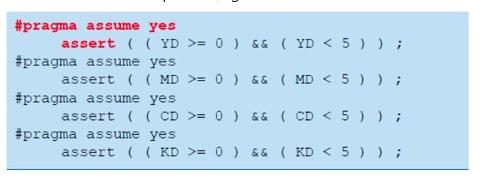 C++ Assertions