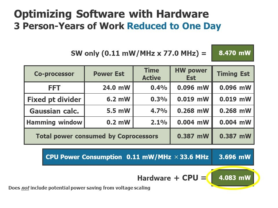 SemiWiki – All Things Semiconductor!