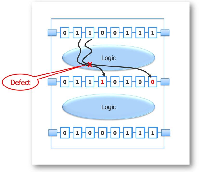 Mentor - design defect