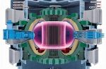 Is fusion energy close?