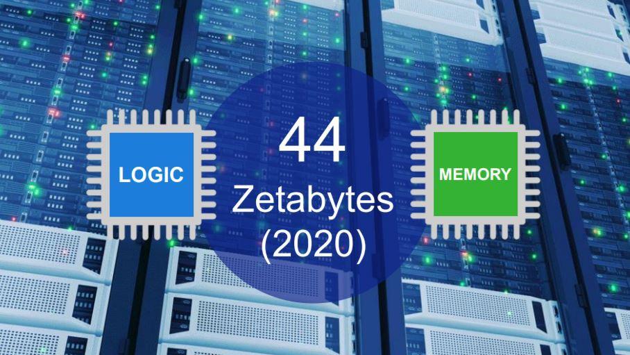 ASML 2020 Logic Memory