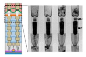 Vertical structure and TEM images of MTJ cell array