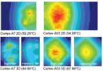 2D vs. 3D heat maps