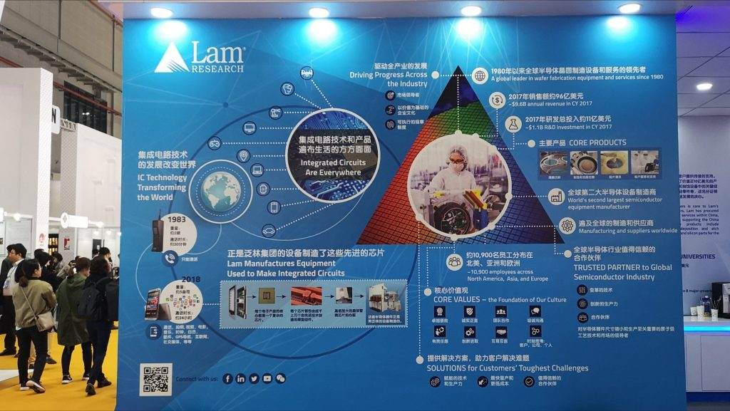 Lam Research 2020