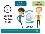 PCB design challenges