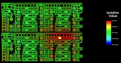 Pharos heat map