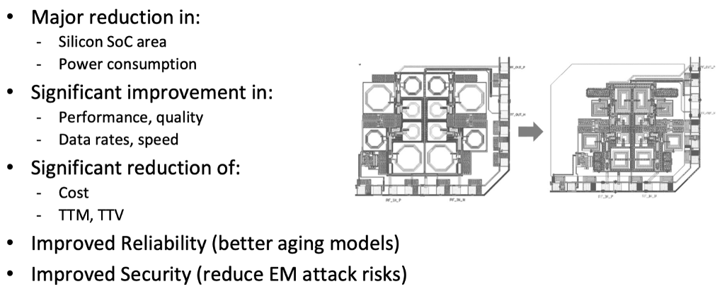 EM-aware improvements in two generations of the same design