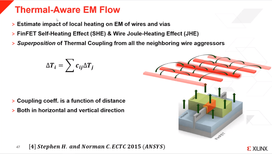 Thermal aware EM flow