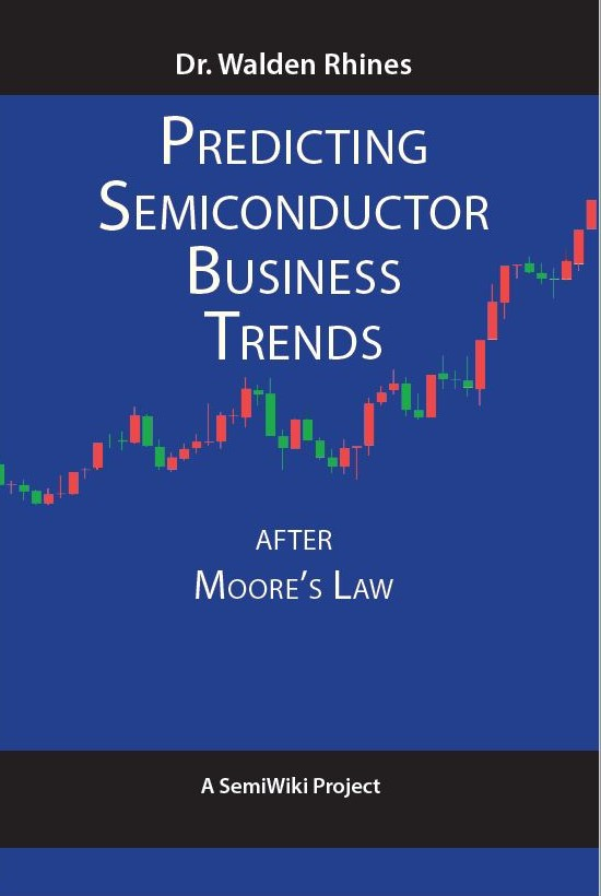 Cover Predicting Trends
