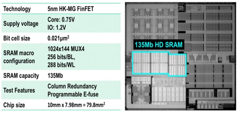 Fig. 14. 135 Mb test chip in 5 nm HK MK FinFET with High Mobility Channel HMC and 0.021um2 SRAM bit cell