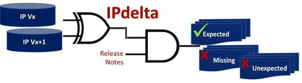 IPDelta SemiWiki